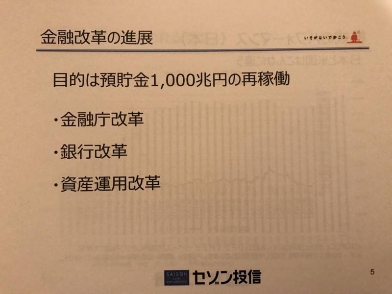 f:id:toshiki5911:20171202215308j:plain