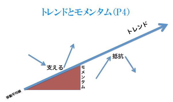 f:id:toshiki5911:20171204002113p:plain