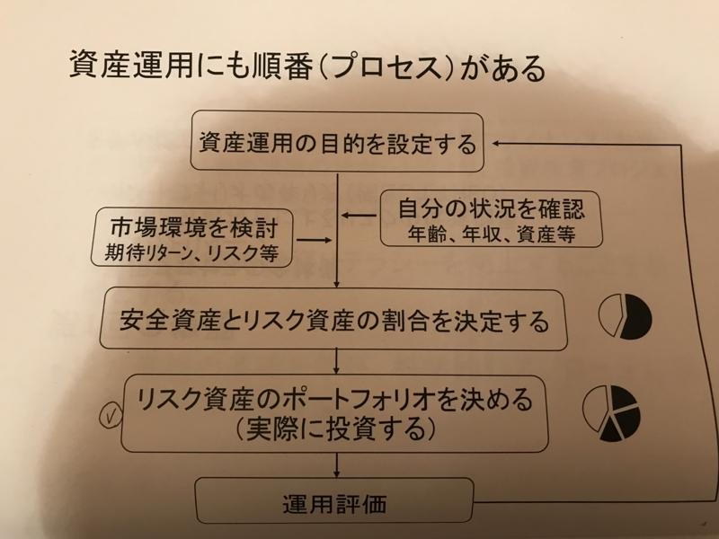f:id:toshiki5911:20171207003336j:plain