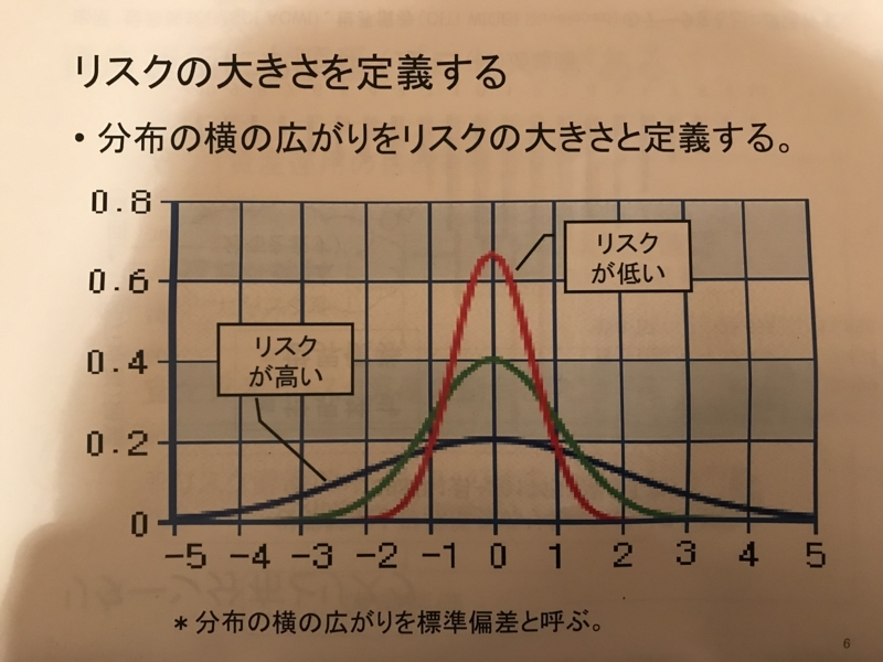 f:id:toshiki5911:20171207003338j:plain