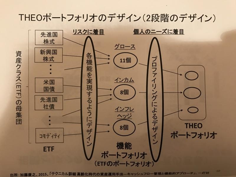 f:id:toshiki5911:20171207003342j:plain
