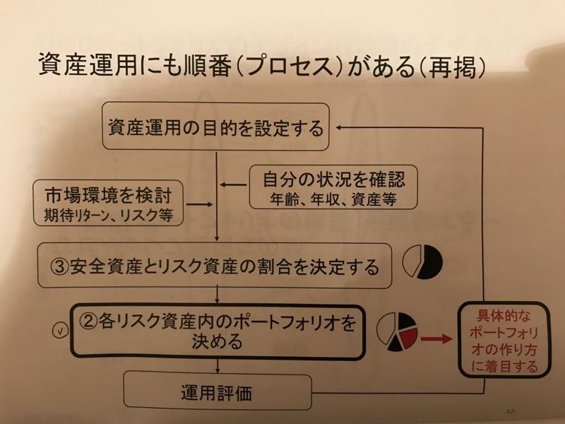 f:id:toshiki5911:20171207003343j:plain