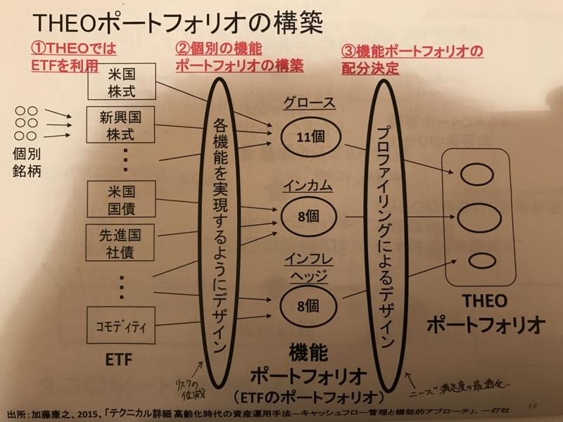 f:id:toshiki5911:20171207003345j:plain