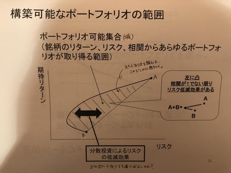 f:id:toshiki5911:20171207003349j:plain