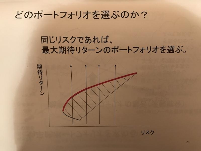 f:id:toshiki5911:20171207003351j:plain