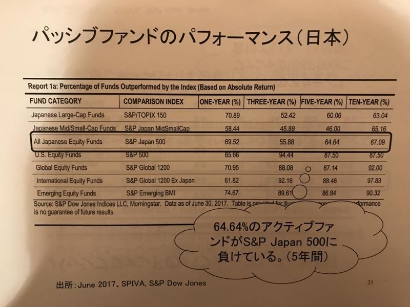f:id:toshiki5911:20171207003358j:plain