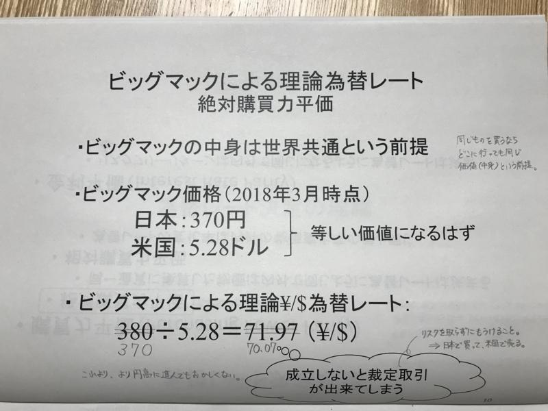 f:id:toshiki5911:20180316232620j:plain