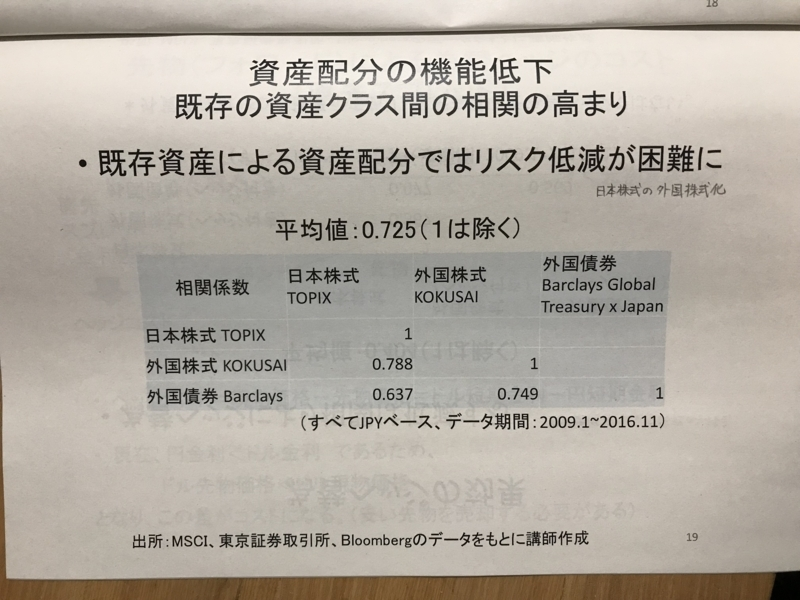 f:id:toshiki5911:20180316232629j:plain