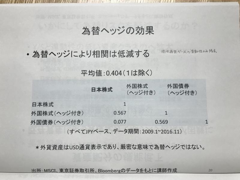 f:id:toshiki5911:20180316232630j:plain