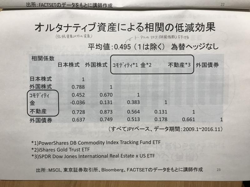 f:id:toshiki5911:20180316232633j:plain