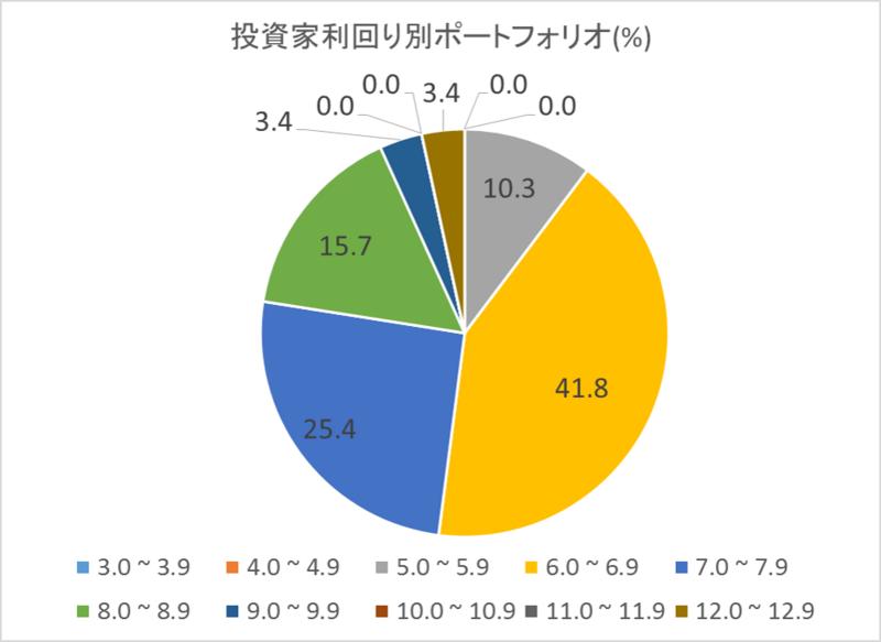 f:id:toshiki5911:20180527221445p:plain