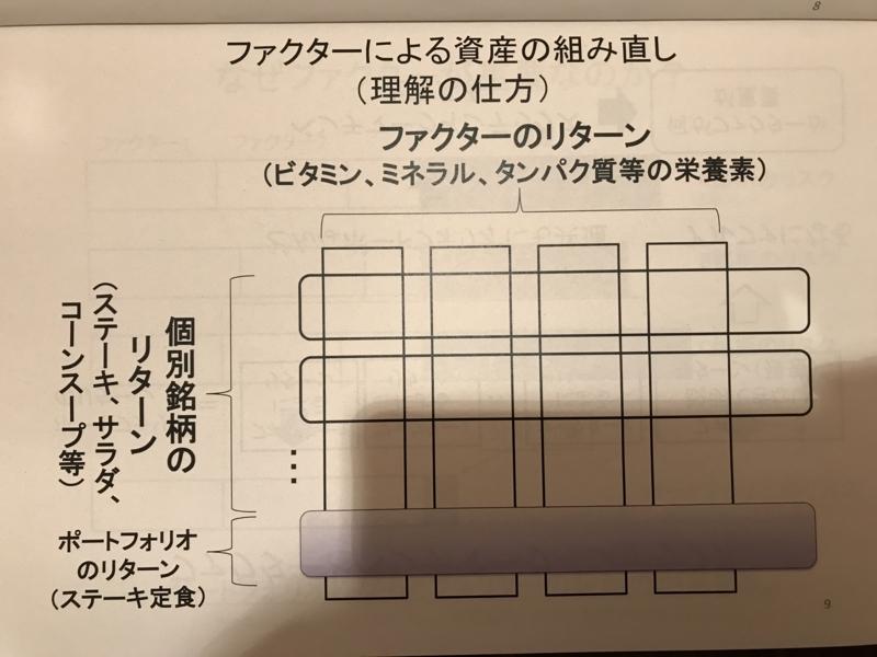 f:id:toshiki5911:20180619213101j:plain