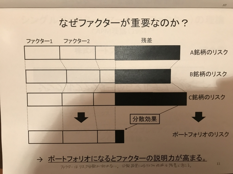 f:id:toshiki5911:20180619214455j:plain