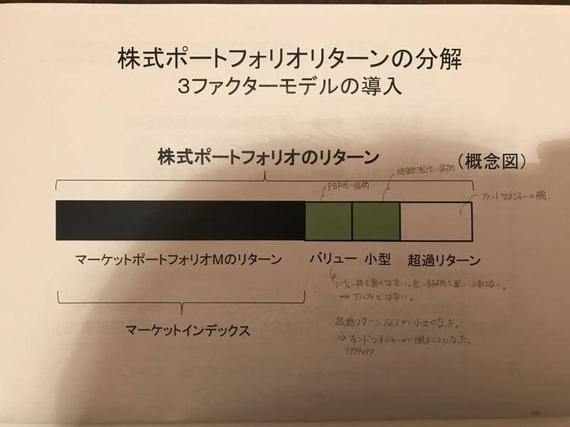 f:id:toshiki5911:20180619215938j:plain