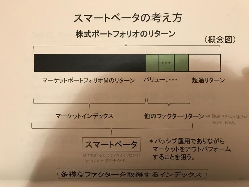 f:id:toshiki5911:20180619222249j:plain