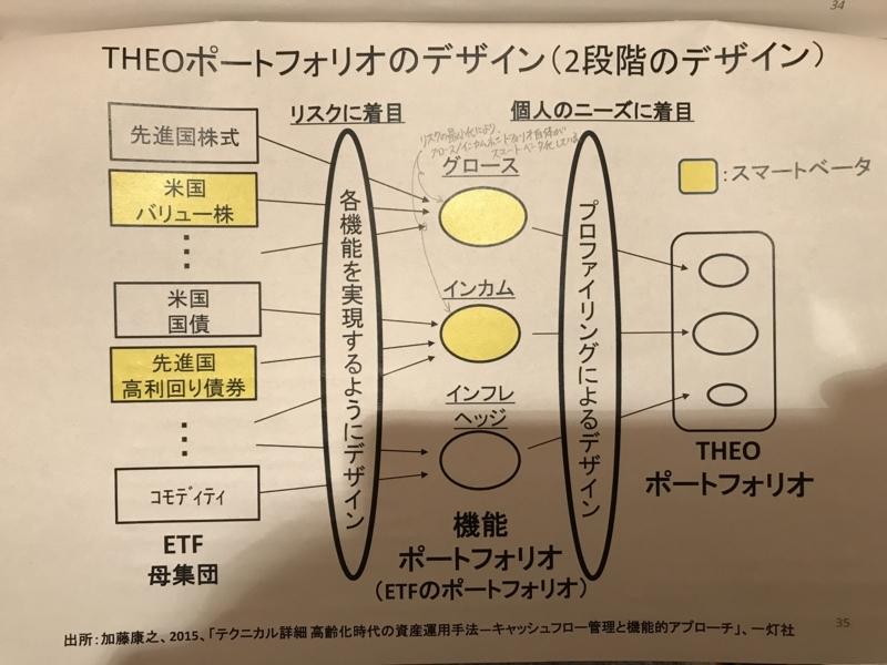 f:id:toshiki5911:20180619224113j:plain