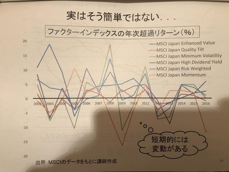 f:id:toshiki5911:20180619224209j:plain