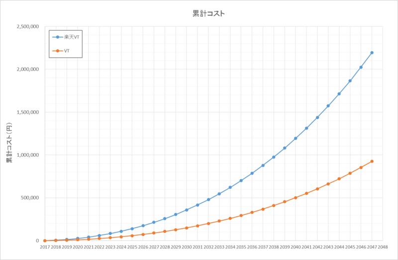 f:id:toshiki5911:20180622234858p:plain