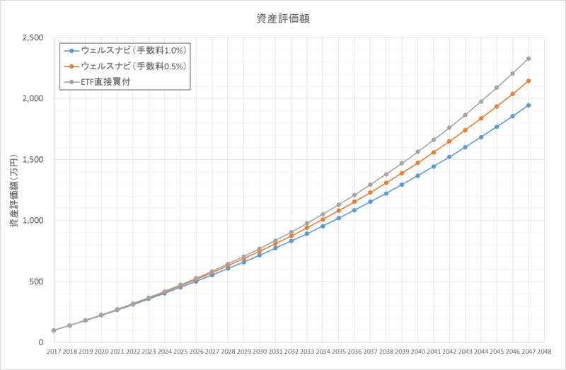 f:id:toshiki5911:20180623004312p:plain