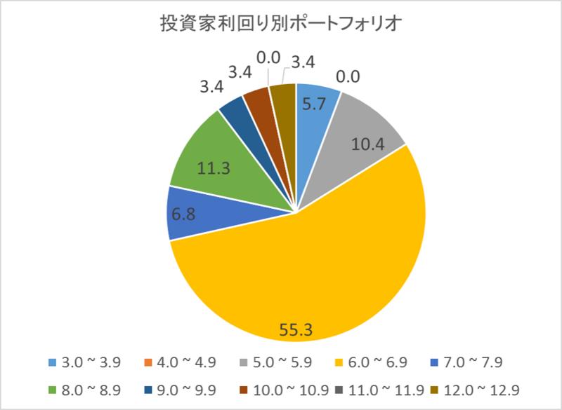 f:id:toshiki5911:20180801234059p:plain