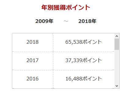 f:id:toshiki5911:20180804111940p:plain