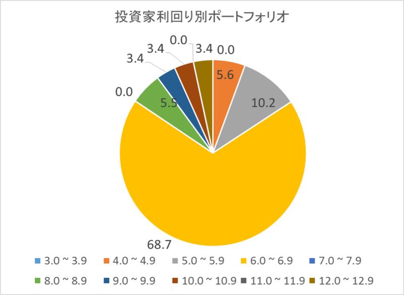 f:id:toshiki5911:20181011225822p:plain