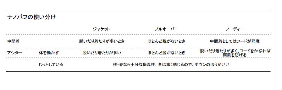 f:id:toshikida:20161127145633p:plain