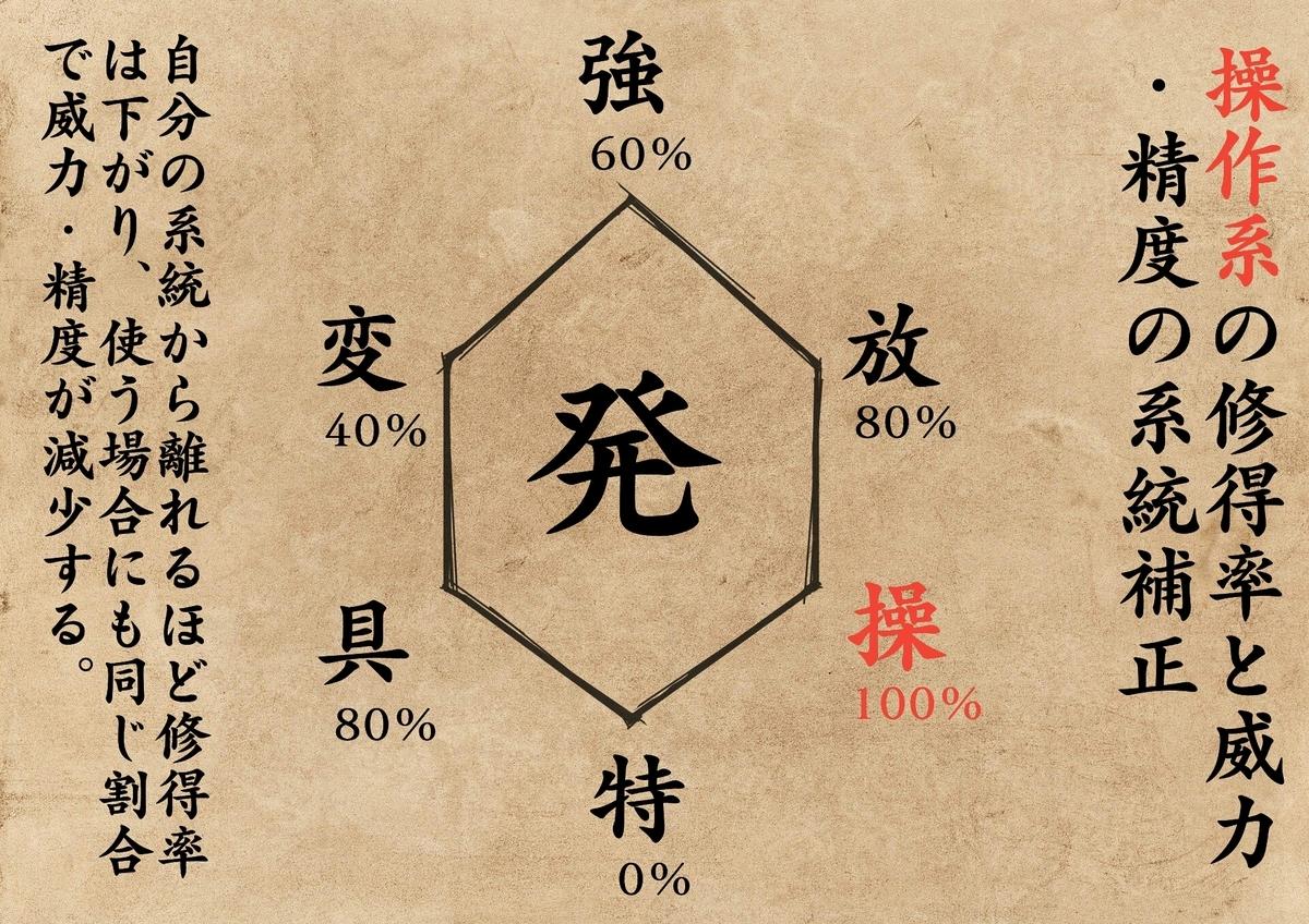 f:id:toshikoro:20201009210557j:plain