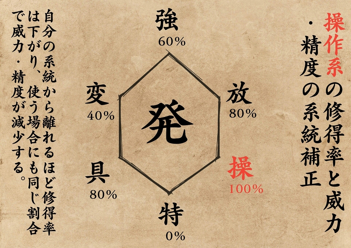 f:id:toshikoro:20201009211300j:plain