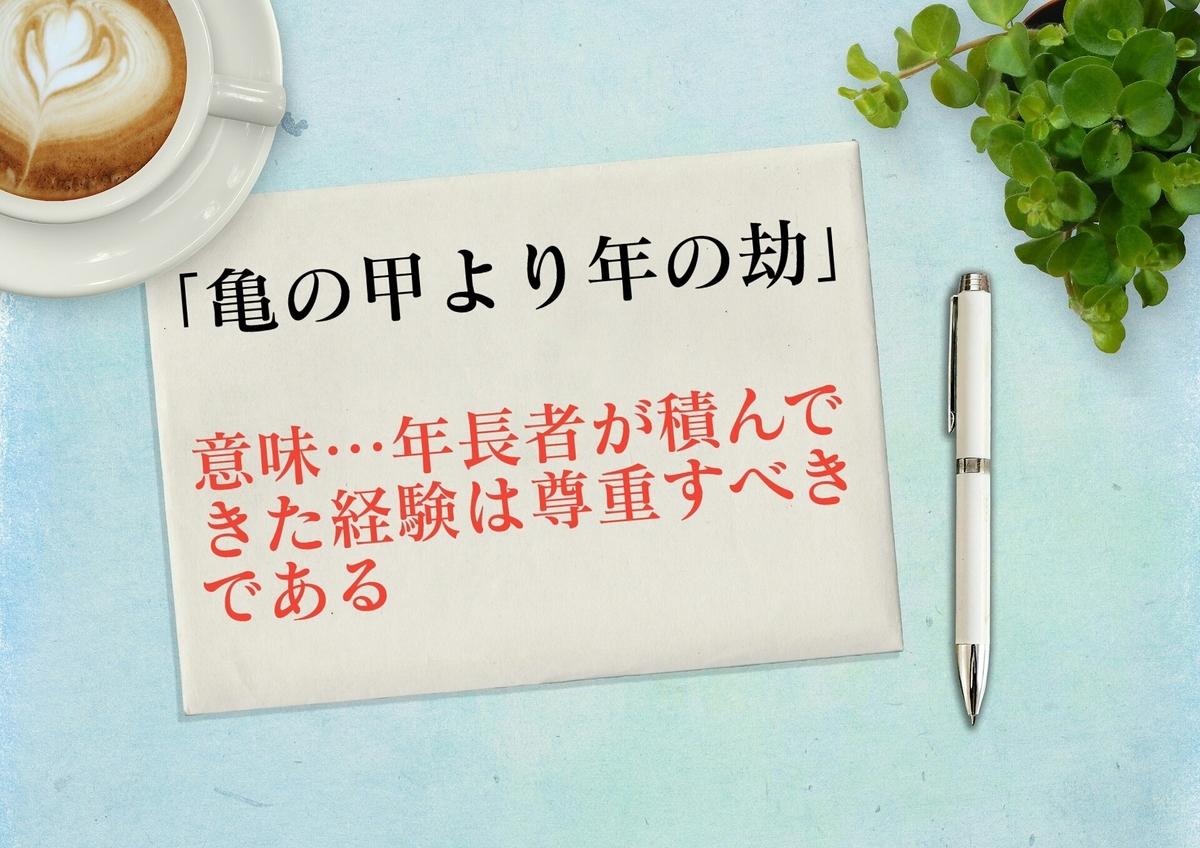 f:id:toshikoro:20201024161720j:plain