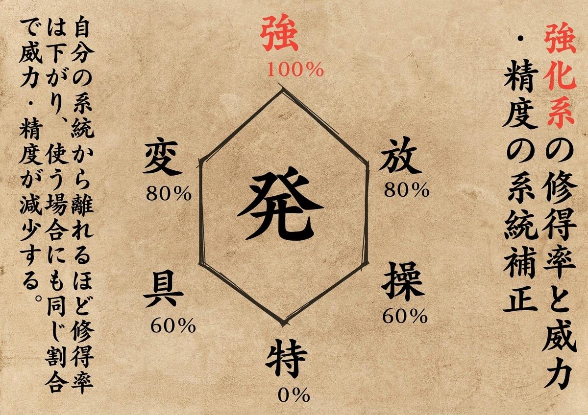f:id:toshikoro:20210528162856j:plain