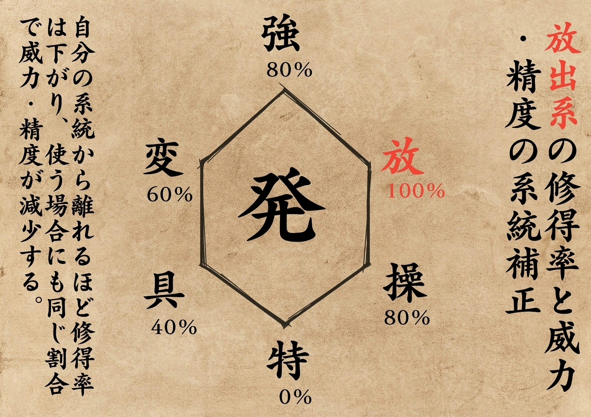 f:id:toshikoro:20210528164620j:plain