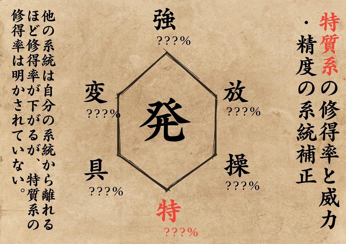 f:id:toshikoro:20210529165223j:plain