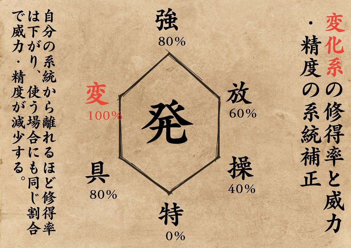 f:id:toshikoro:20210529165443j:plain