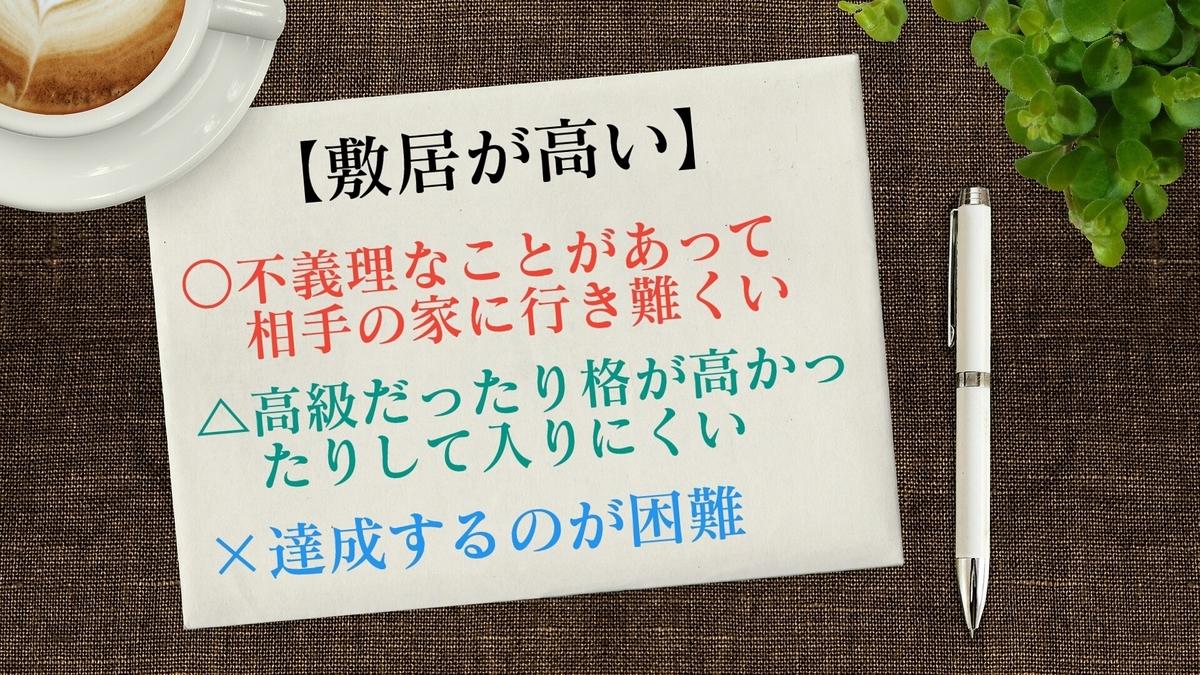 f:id:toshikoro:20210726122438j:plain