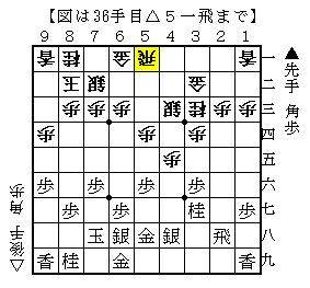 f:id:toshikzu1102:20180128141534p:plain