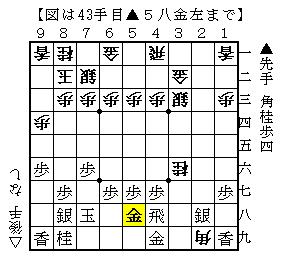 f:id:toshikzu1102:20180214232947p:plain