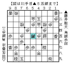 f:id:toshikzu1102:20180217191619p:plain