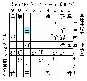 f:id:toshikzu1102:20180217192324p:plain