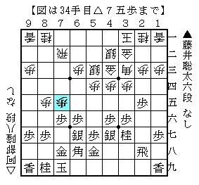 f:id:toshikzu1102:20180301223755p:plain