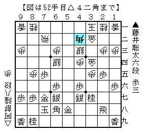 f:id:toshikzu1102:20180301224132p:plain