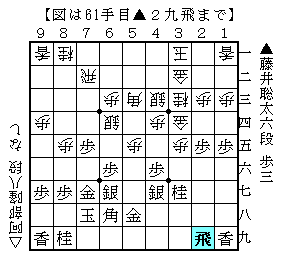 f:id:toshikzu1102:20180301224437p:plain