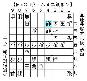 f:id:toshikzu1102:20180301224915p:plain
