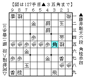 f:id:toshikzu1102:20180301225644p:plain