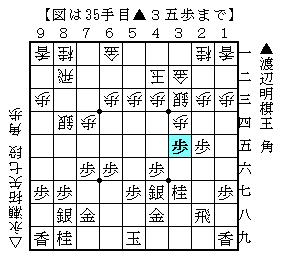 f:id:toshikzu1102:20180311214632p:plain