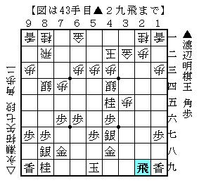 f:id:toshikzu1102:20180311214847p:plain