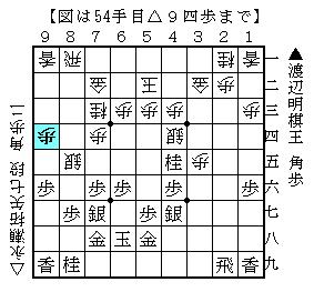 f:id:toshikzu1102:20180311215202p:plain