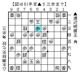 f:id:toshikzu1102:20180311215351p:plain