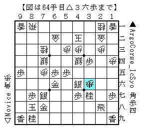 f:id:toshikzu1102:20180503230258p:plain