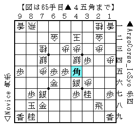 f:id:toshikzu1102:20180503230558p:plain